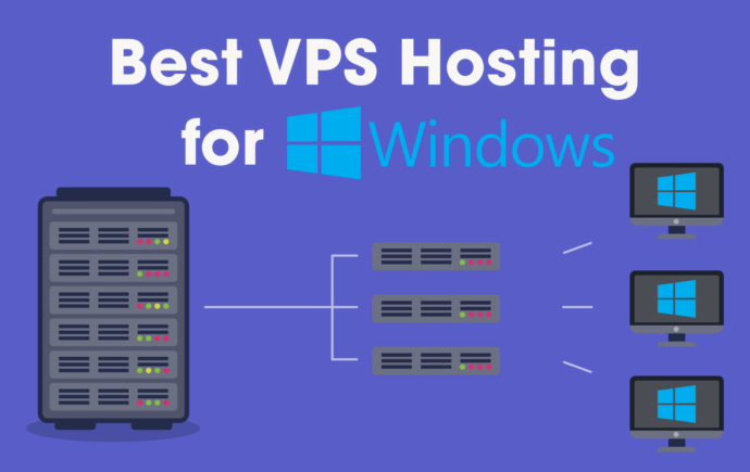 Facebook Pages To Comply with About Windows VPS